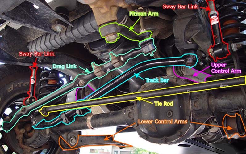 jeep-suspension.jpg