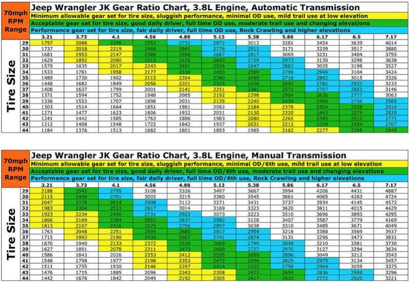 jk_ratio-chart.jpg