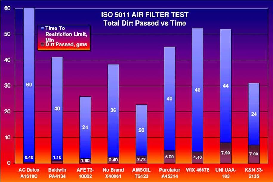 k-n-filter-chart.jpg