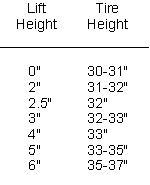 lift-4-tire-size.jpg