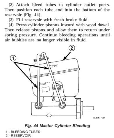 master-cylinder-bench-bleeding-2004-wj-fsm-p.-5-23.jpg