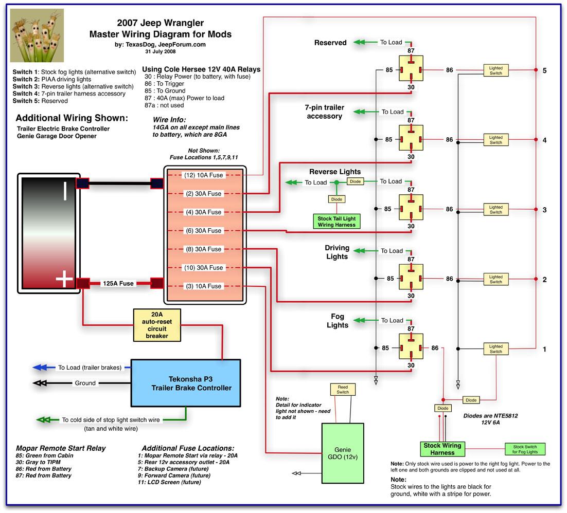 master_wiring_jeep.jpg