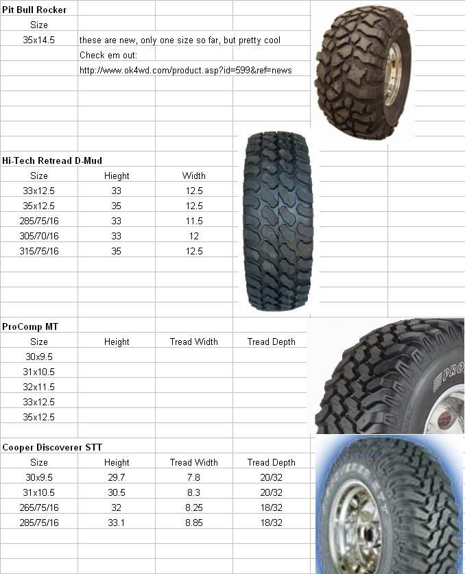 mt-tire-chart3.jpg