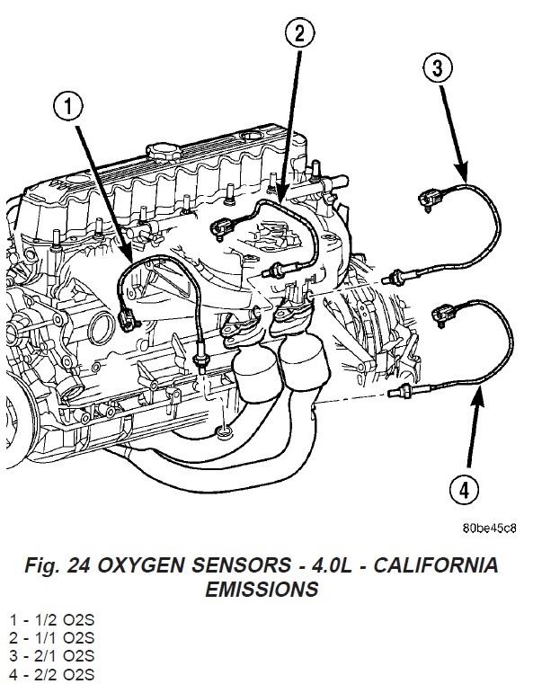 2005 jeep grand cherokee bank 2 sensor 2