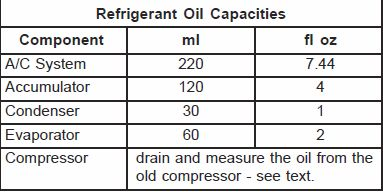 oil-charge.jpg