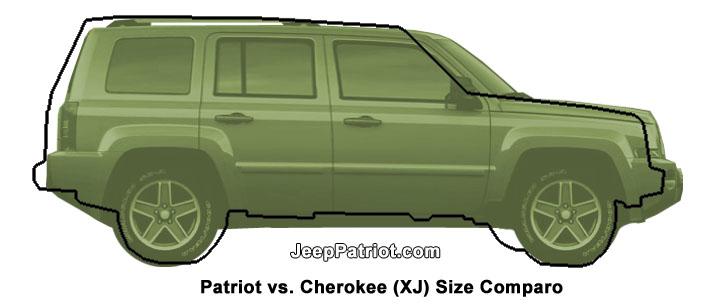 patriot_cherokee.jpg