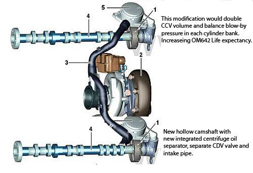 Nox Sensor Volvo D13