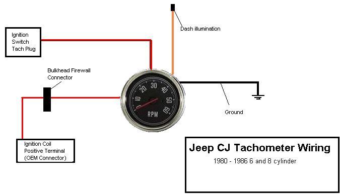 tachometer_sketch.jpg