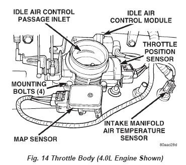 upstream 02 sensor location - jeepforum, Wiring diagram