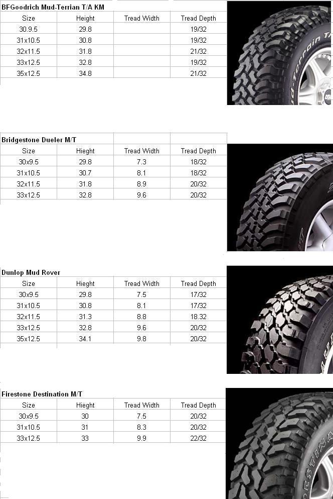 tire-chart.jpg