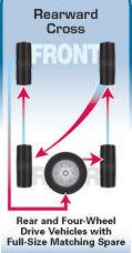 tire_rotation_5.jpg