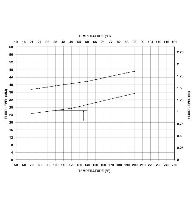 trans-chart.jpg