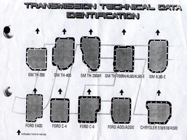 transidchart.jpg