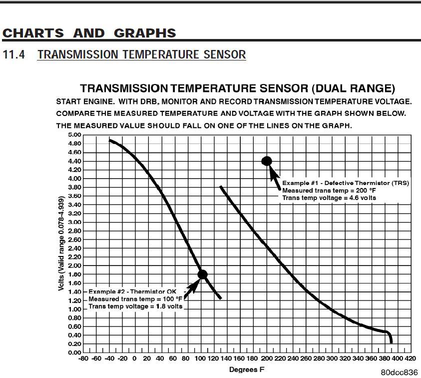 transmission-temp-sensor-42rle.jpg