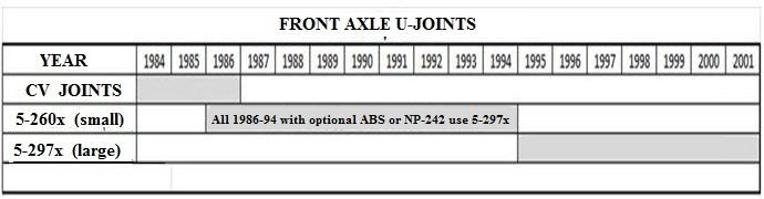 u-joints-d-30.jpg