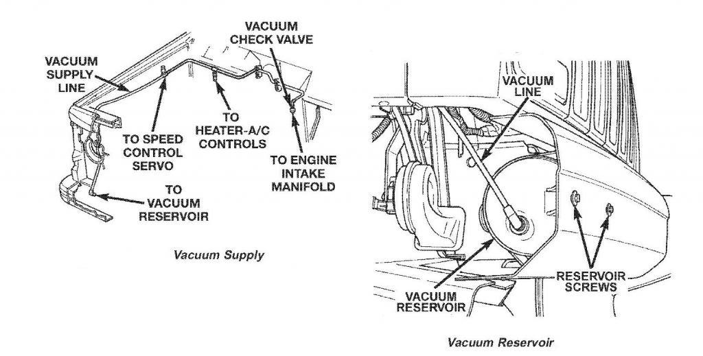 similiar 89 jeep cherokee engine diagram keywords jeep cherokee vacuum diagram on 89 jeep cherokee 4 0 intake vacuum