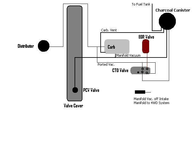 vacuum-diagram-after-weber-install.jpg