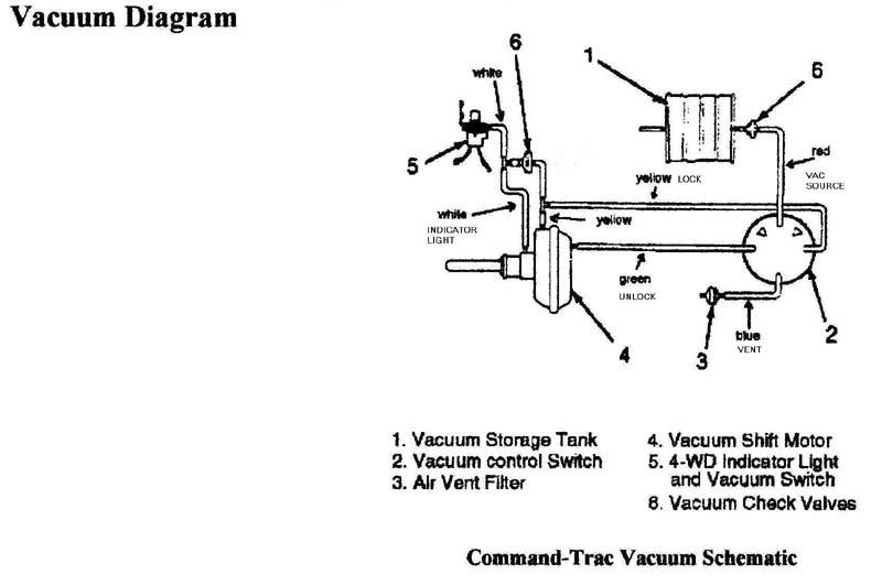 vacuumdiagram-4wheeldrive-frontaxle.jpg