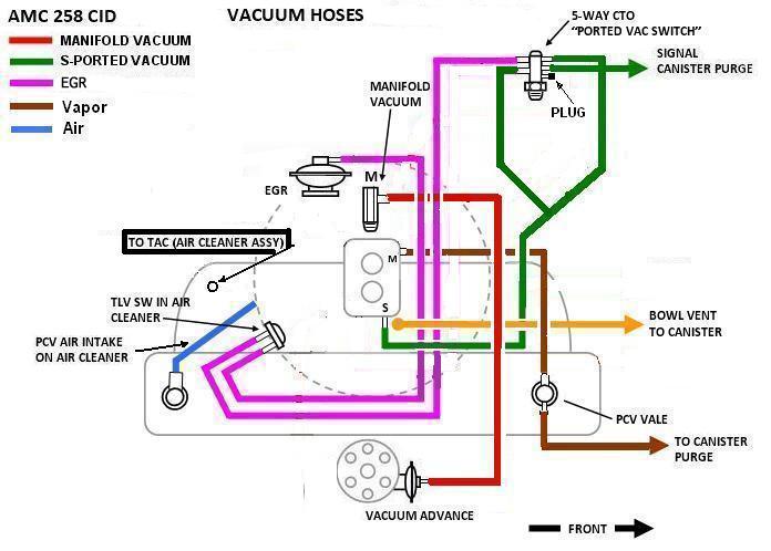 vacuumlayout2.jpg