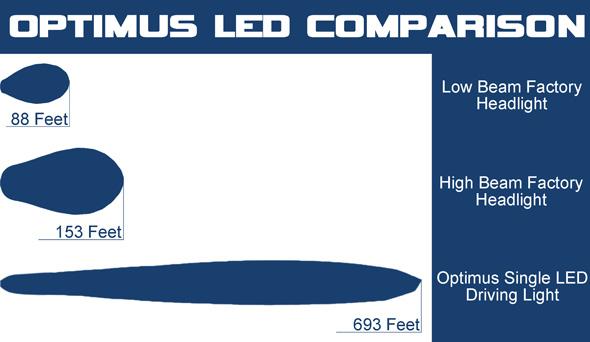 visionx_optimus_chart.jpg