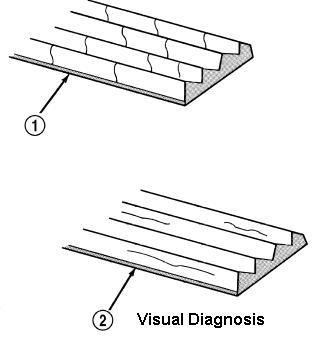 visual-diagnosis.jpg