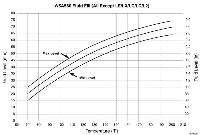 w5a580-fluid-fill.jpg