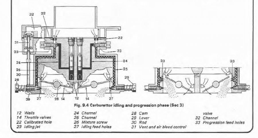 weber 38 idle cutaway jpg