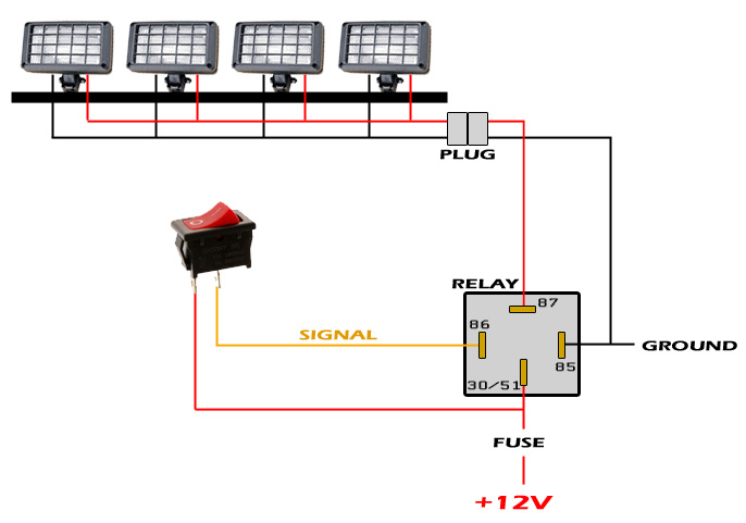 Optronics led trailer lighting wiring diagram 7 spade trailer wiring diagram flat 4 wire trailer plug wiring diagram 7 pole rv wire diagram ford trailer light wiring diagram 4 wire trailer lights wiring diagram