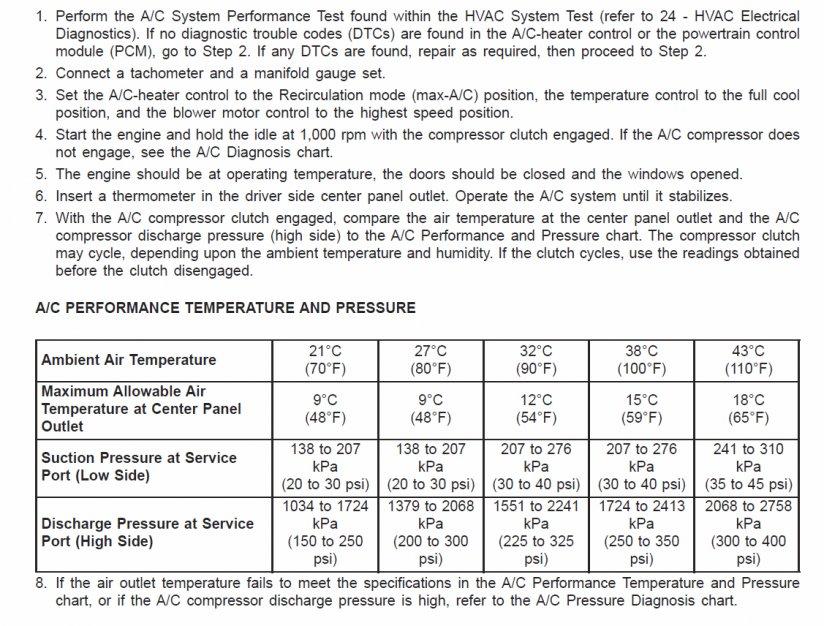 CRD R134 Recharge Question - JeepForum com