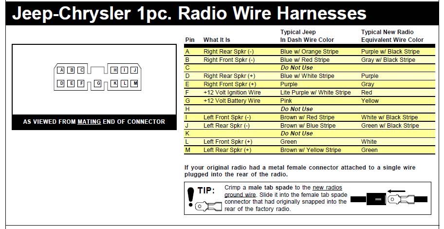 93 Jeep Grand Cherokee Stereo Wiring Diagram from www.jeepforum.com