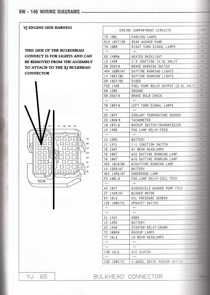 yj-engine-side-bulkhead-harness.jpg