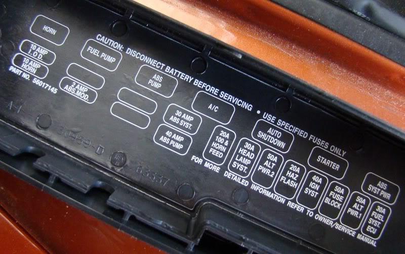 DIAGRAM] Jeep Wrangler Yj Fuse Diagram FULL Version HD Quality Fuse Diagram  - PONZYSCHEME.SIGGY2000.DEponzyscheme.siggy2000.de