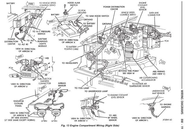 1999 Jeep Grand Cherokee Engine Wiring Harness from www.jeepforum.com