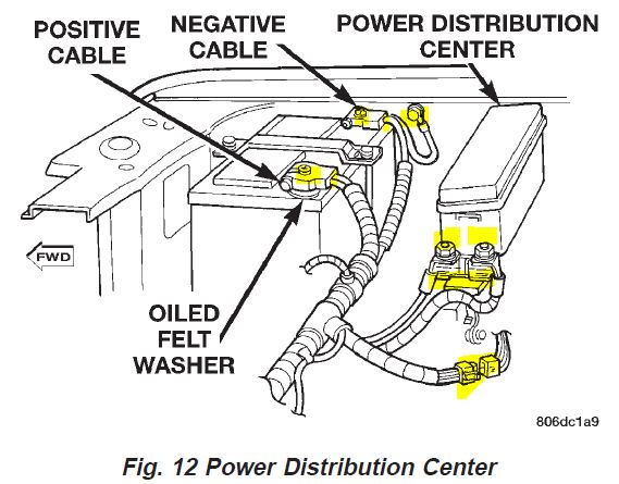 wiring diagram 1999 jeep cherokee xj sport  u2022 wiring