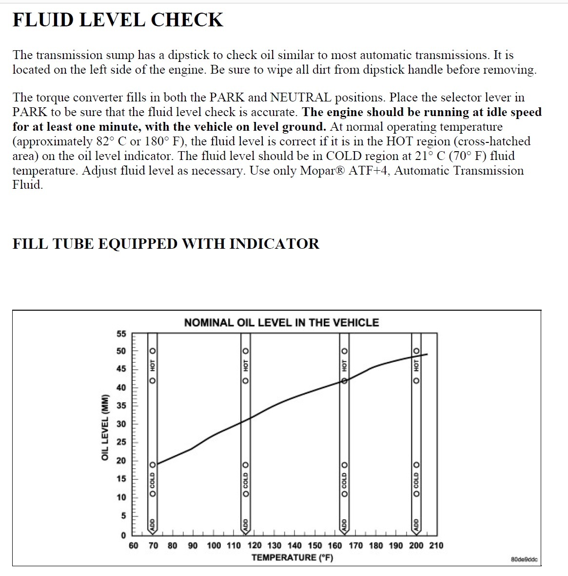 JK Auto Trans Fluid Check