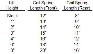 TJ_Coil_Spring_Measurements.jpg